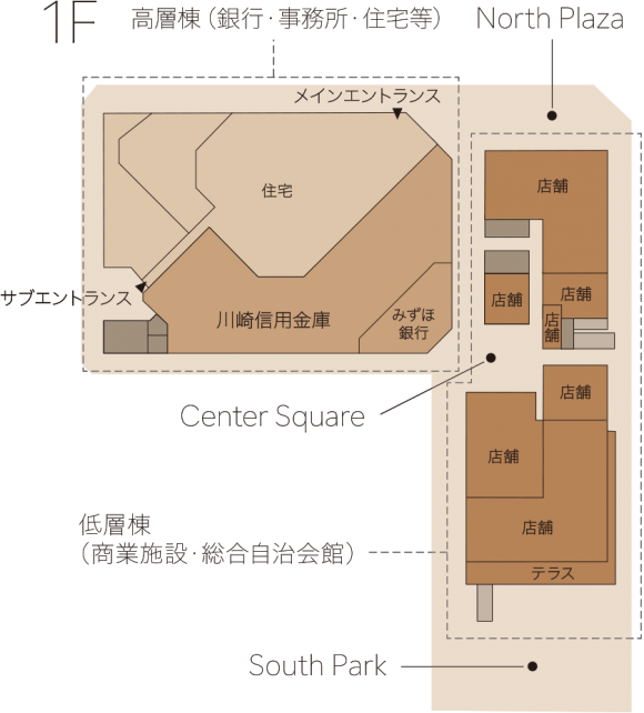 小杉 武蔵 サード アベニュー
