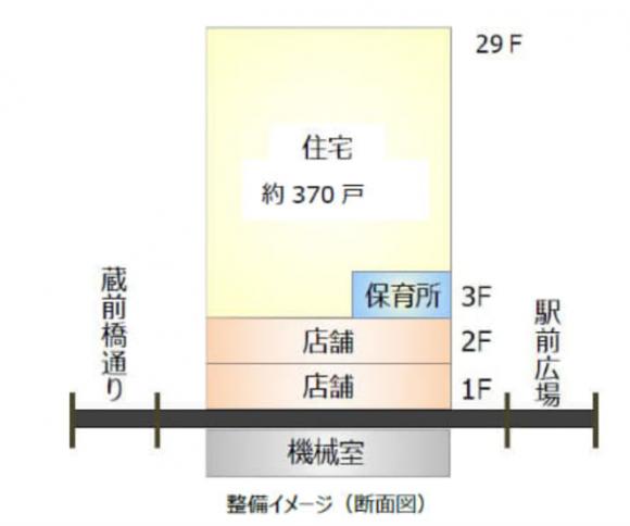 プラウドタワー平井